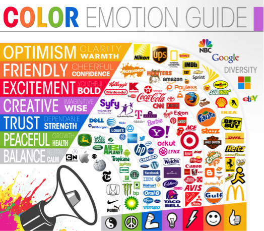 The Importance of Colors in Professional Representations